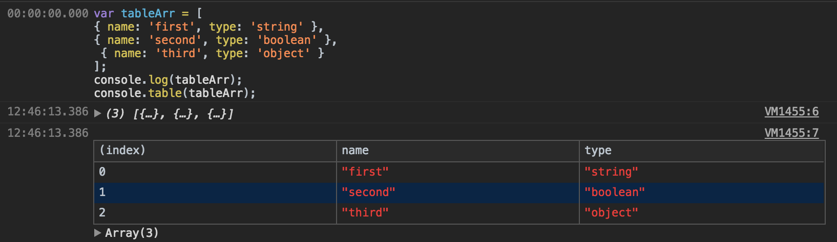 console.table array example